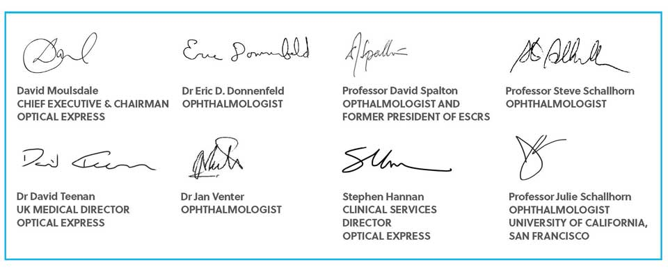 Optical Express signatures