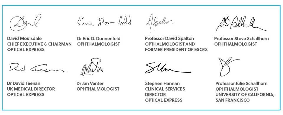 Optical Express signatures