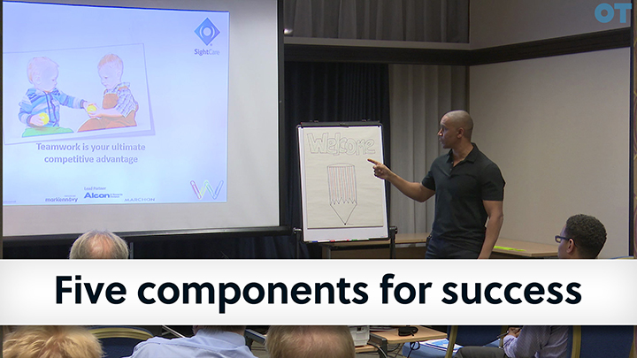 Five components for success video
