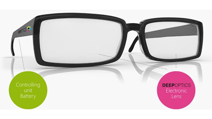 Deep Optics self adjusting spectacles