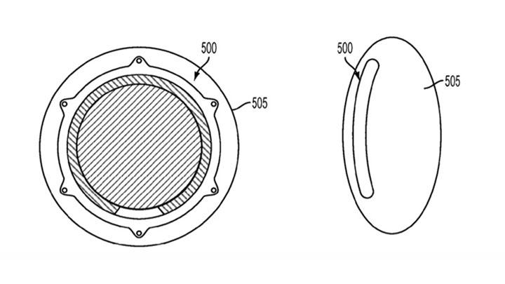 Google smart intraocular lens