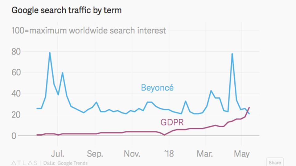 Beyonce search term