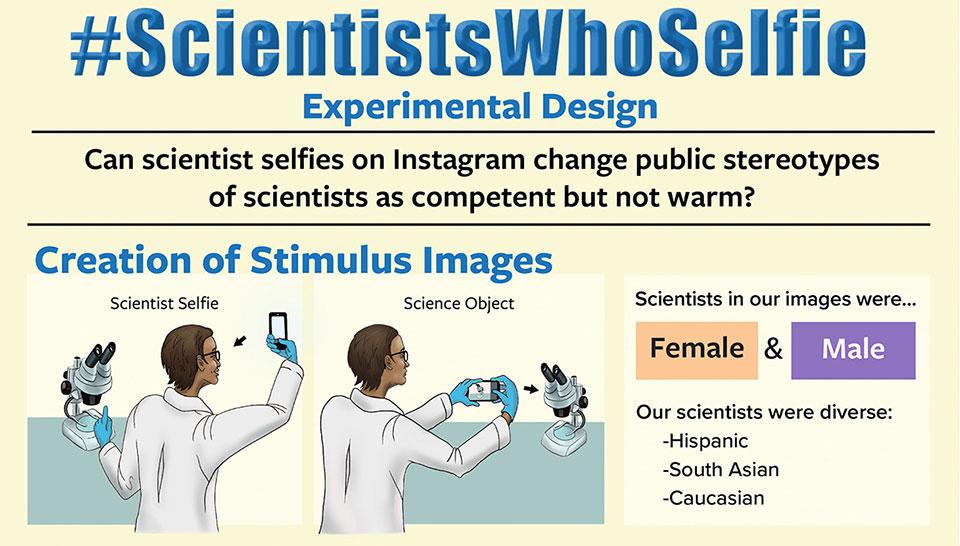 Scientists that selfie