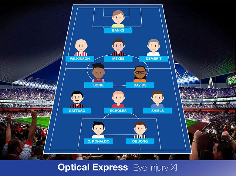 The Optical Express Eye Injury XI team lineup