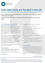 How sight tests are funded in the UK key fact sheet cover