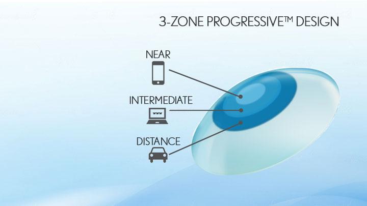 Contact lens diagram